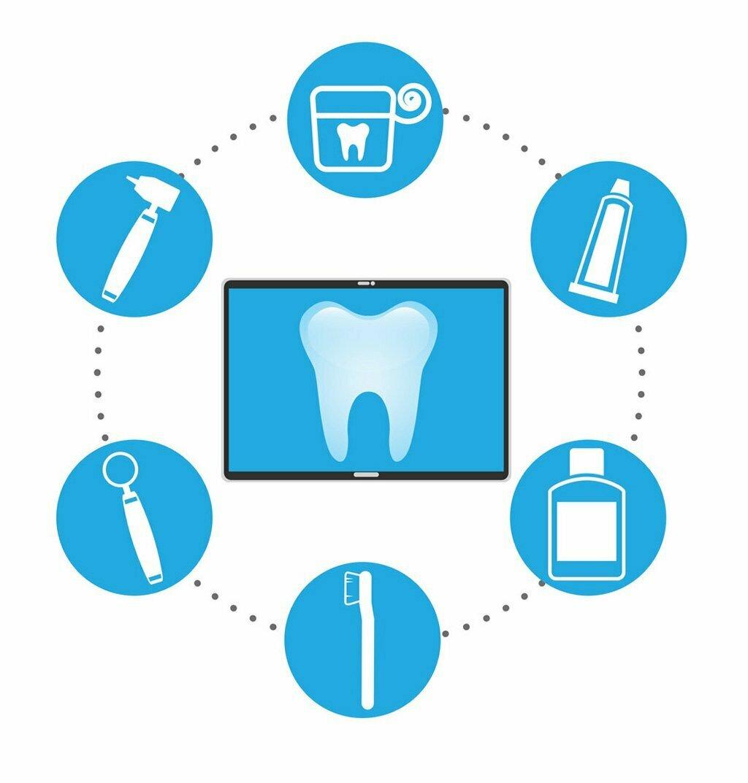فروشگاه اینترنتی مواد دندانپزشکی پیشرودنت